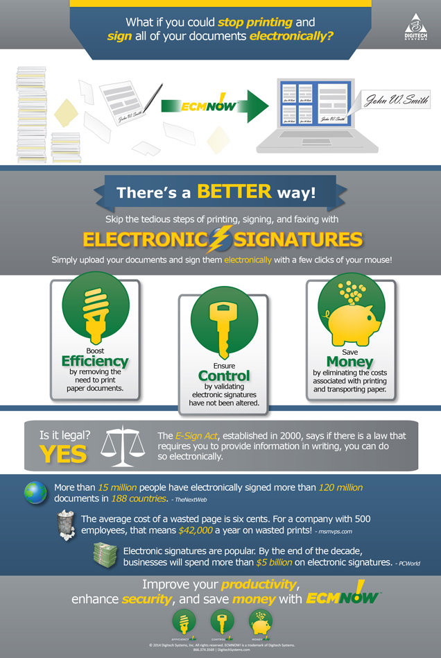 ElectronicSignaturesInfographic_Small