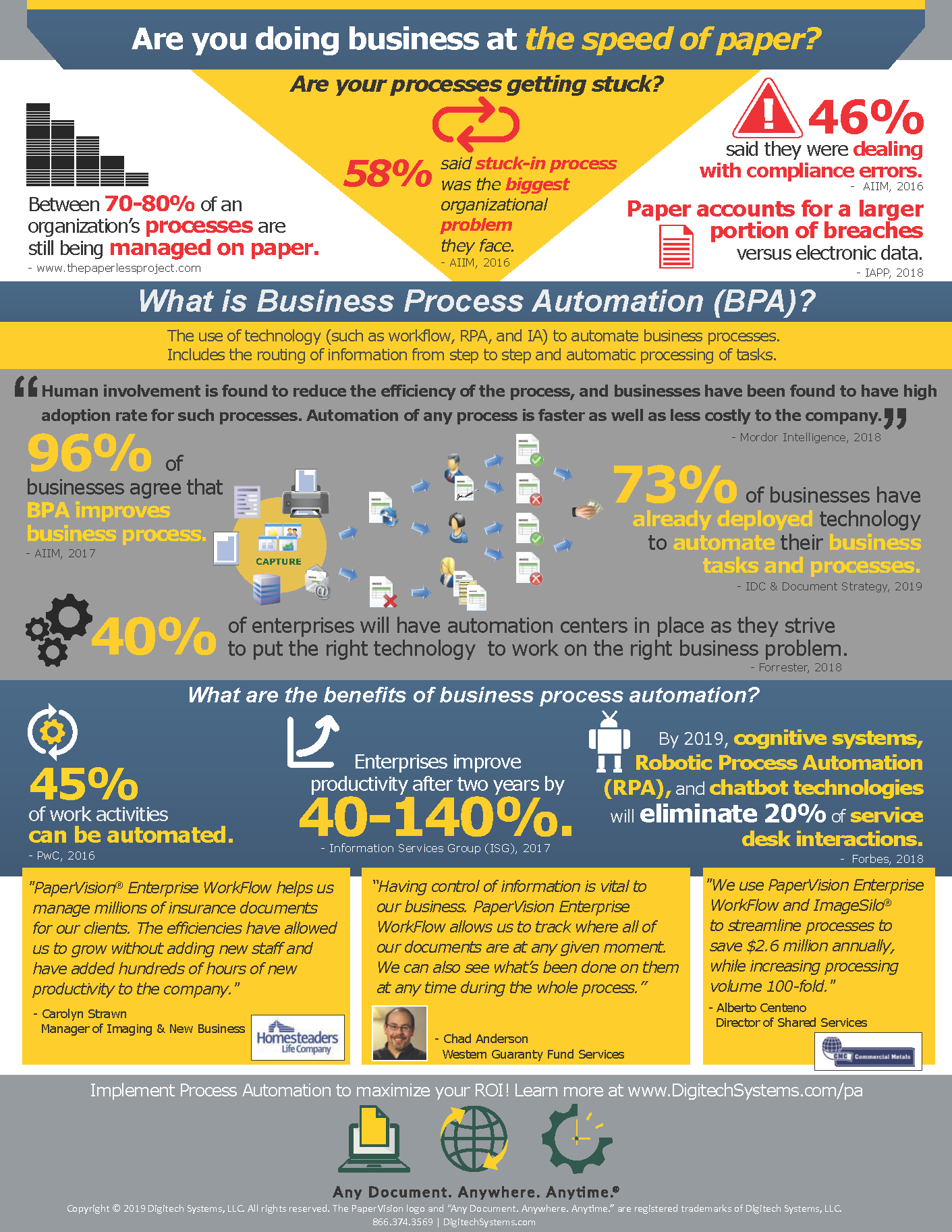 BPA Infographic End User