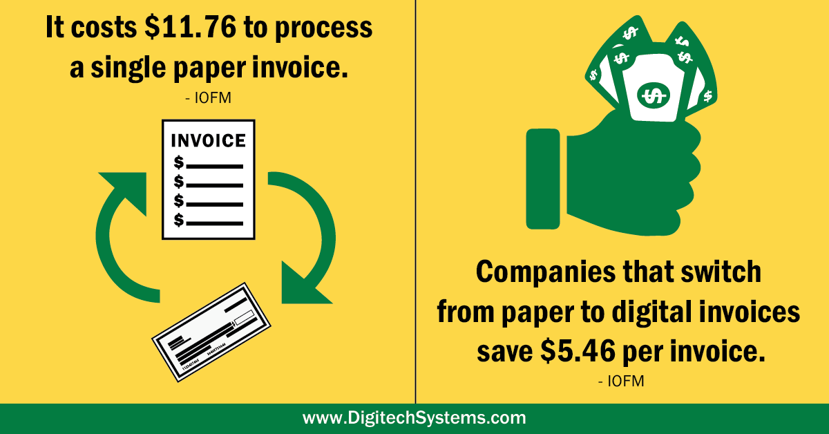Average-time-to-Process-an-Invoice-Updated-01