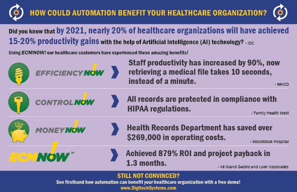 Healthcare-Automation-Graphic