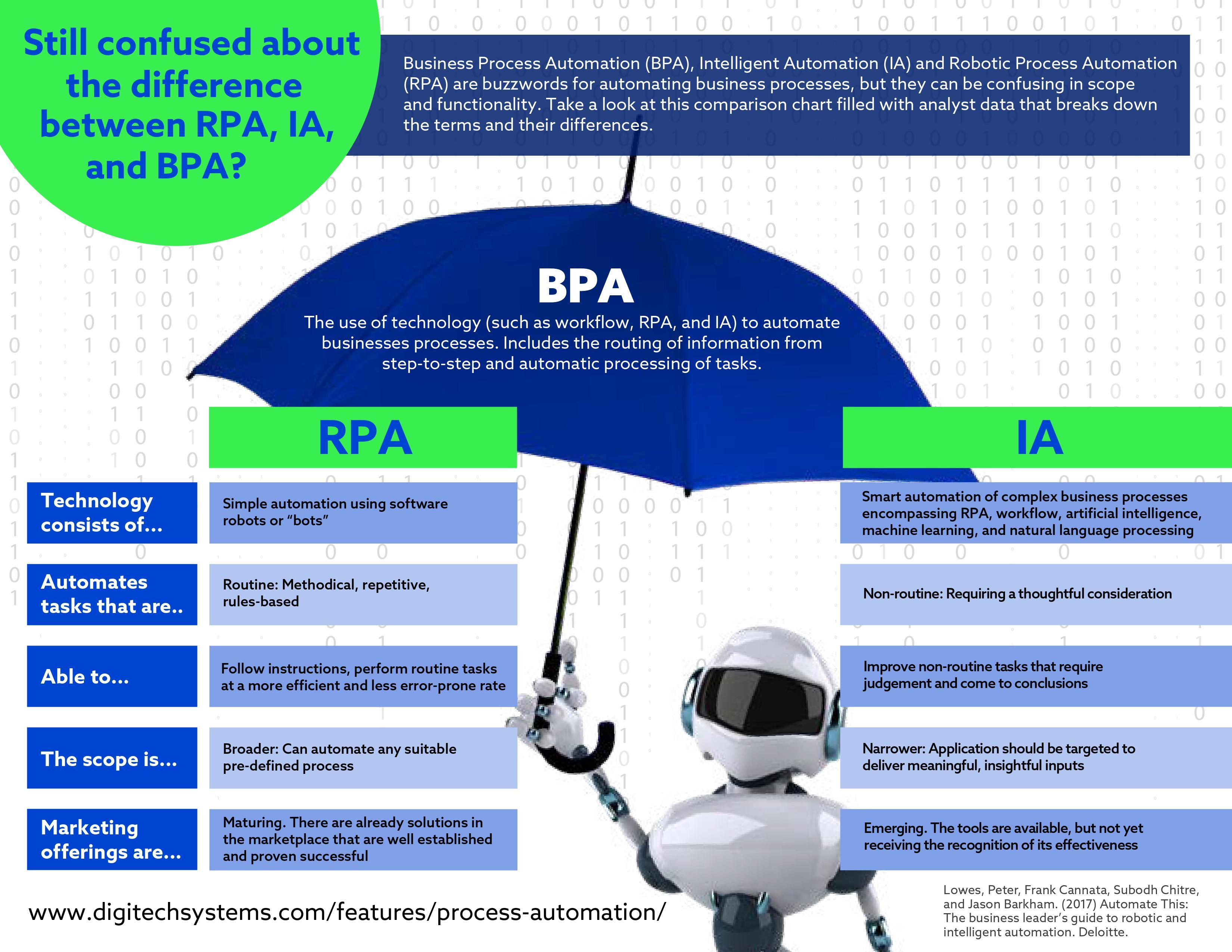 RPA-Comparison-web