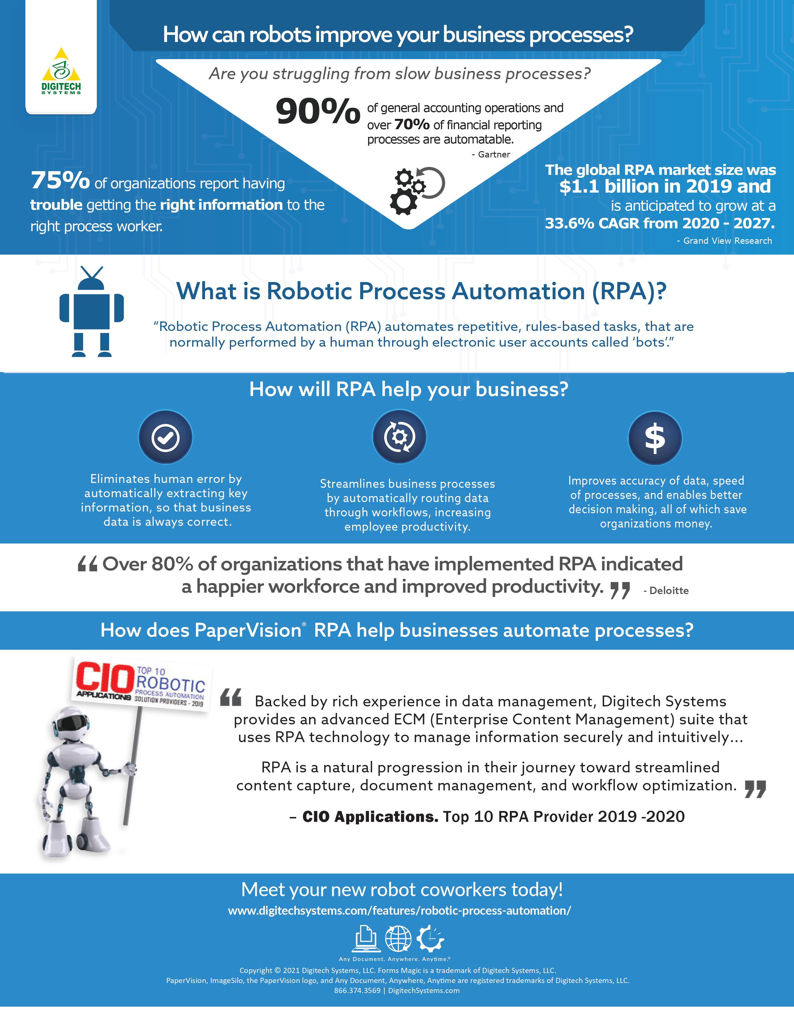 rpa-infographic