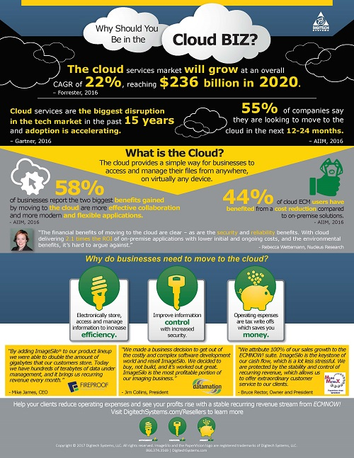 Cloud_Infographic_Reseller