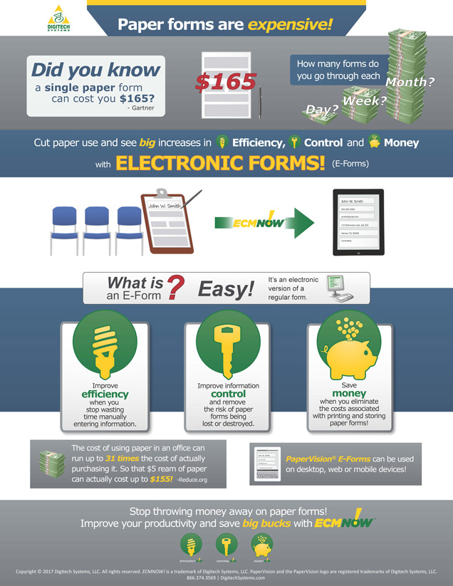 E-Forms_Infographic_Small
