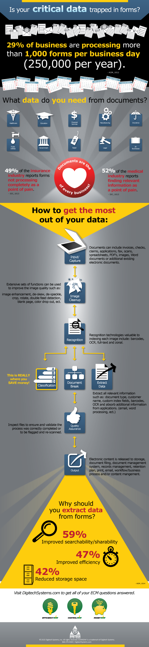 FormProcessing_Infographic_Web