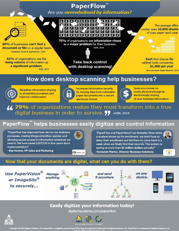 PaperFlow-Infographic