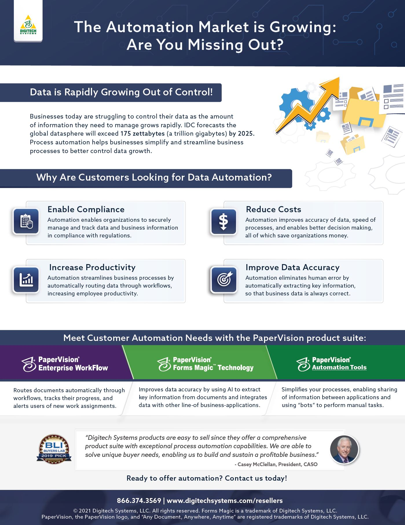 Automation-Infographic-Reseller