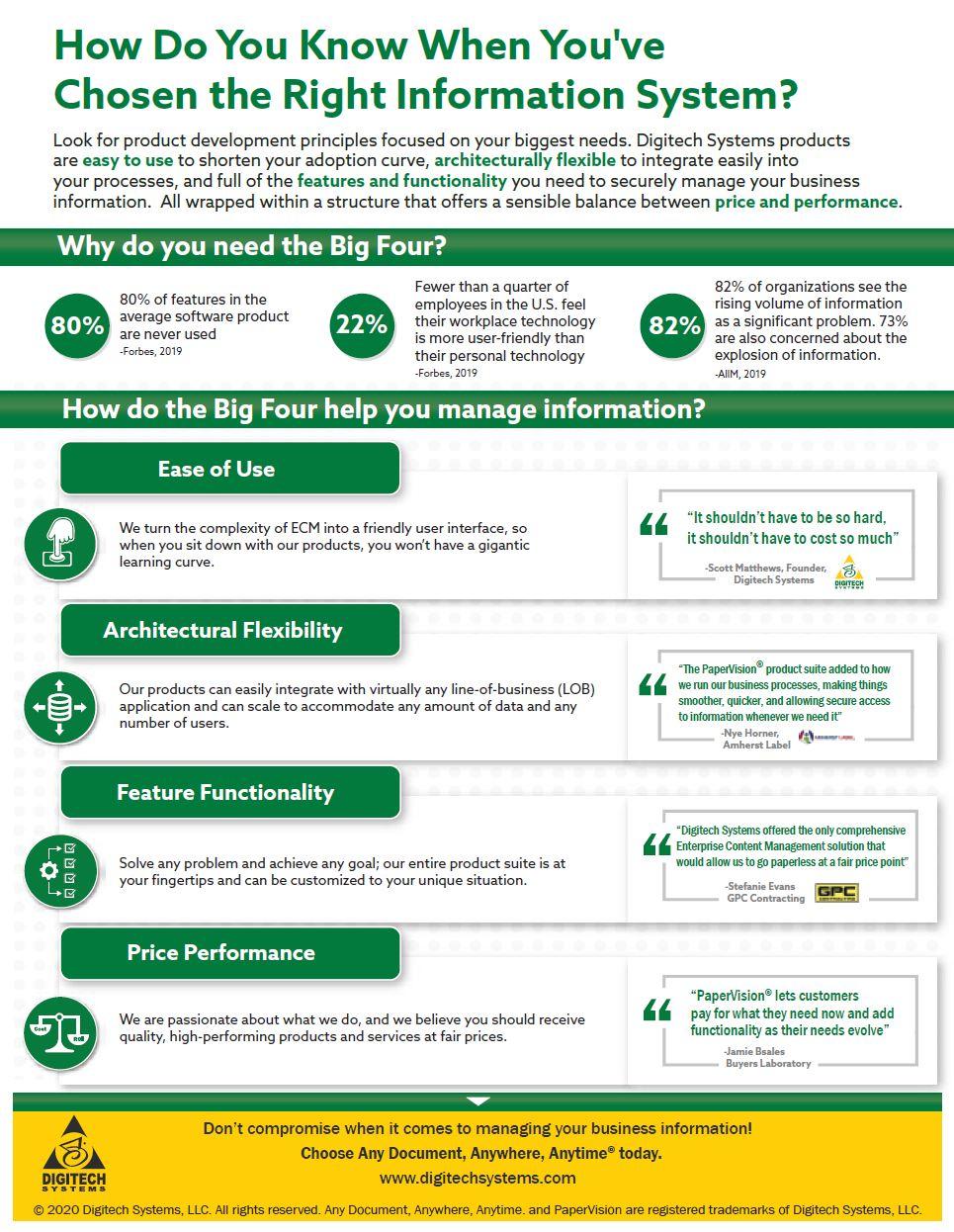 big four infographic