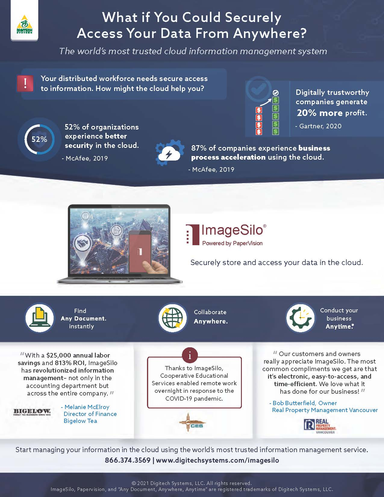 ImageSilo Infographic