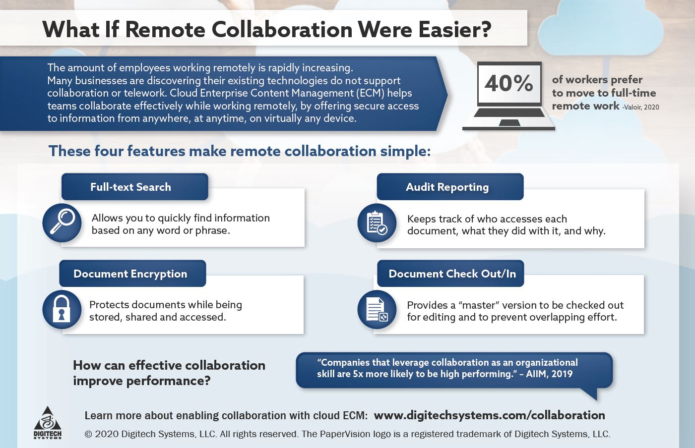 remote collaboration infographic
