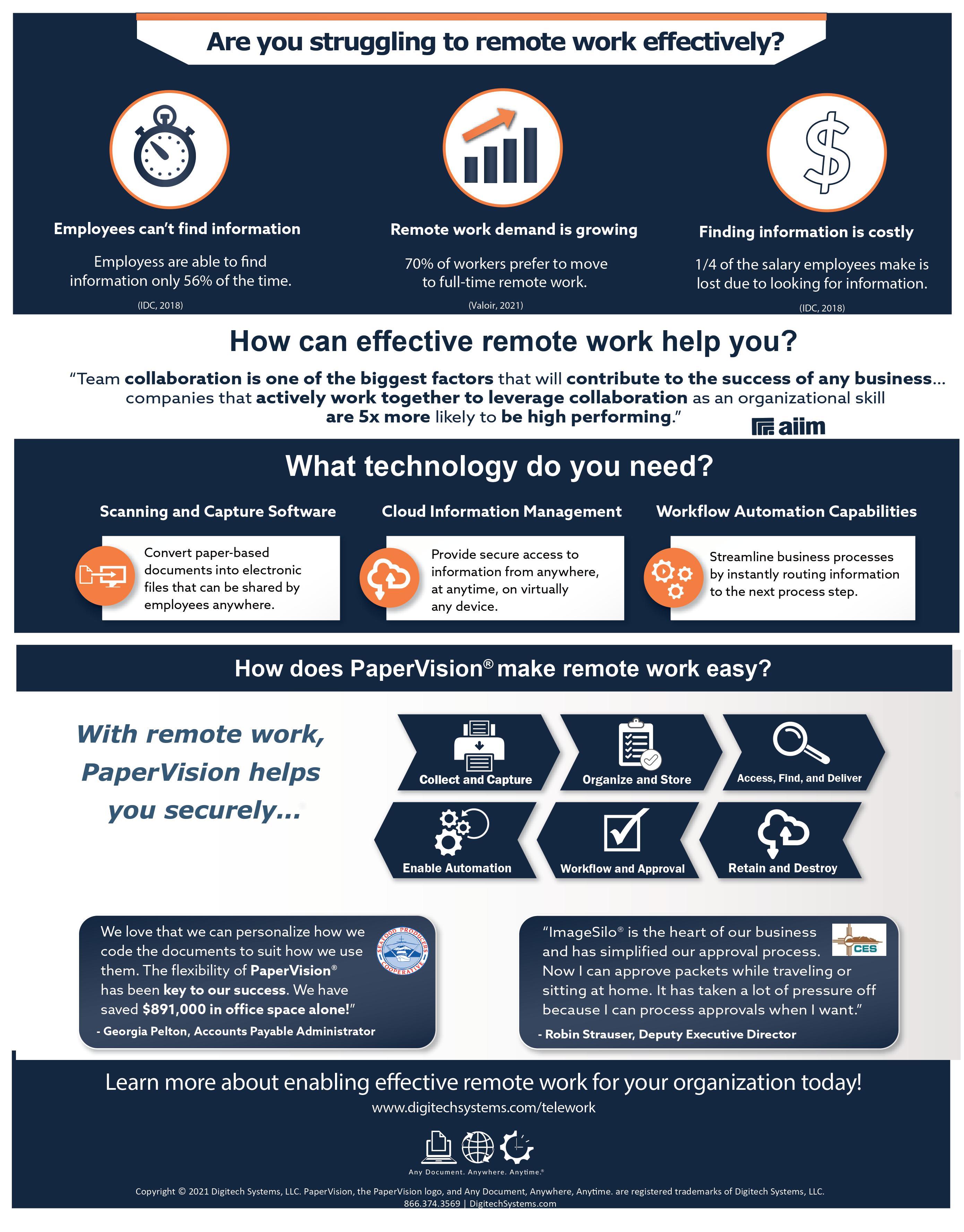 telework-infographic