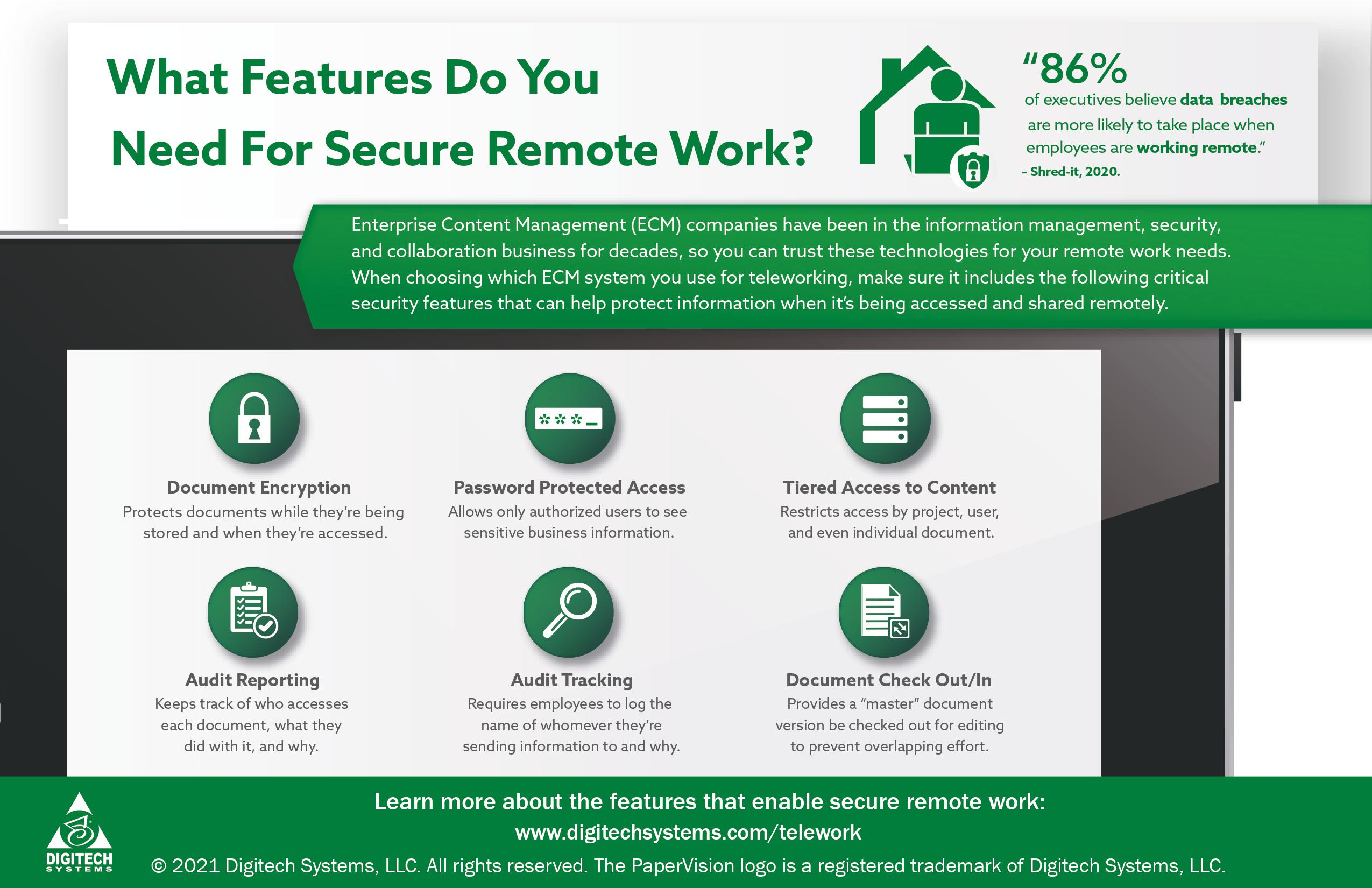 telework-security-infographic