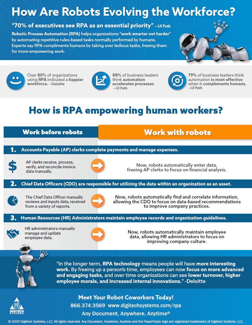 how are robots evolving workforce infographic