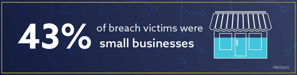 small-business-breach-stat
