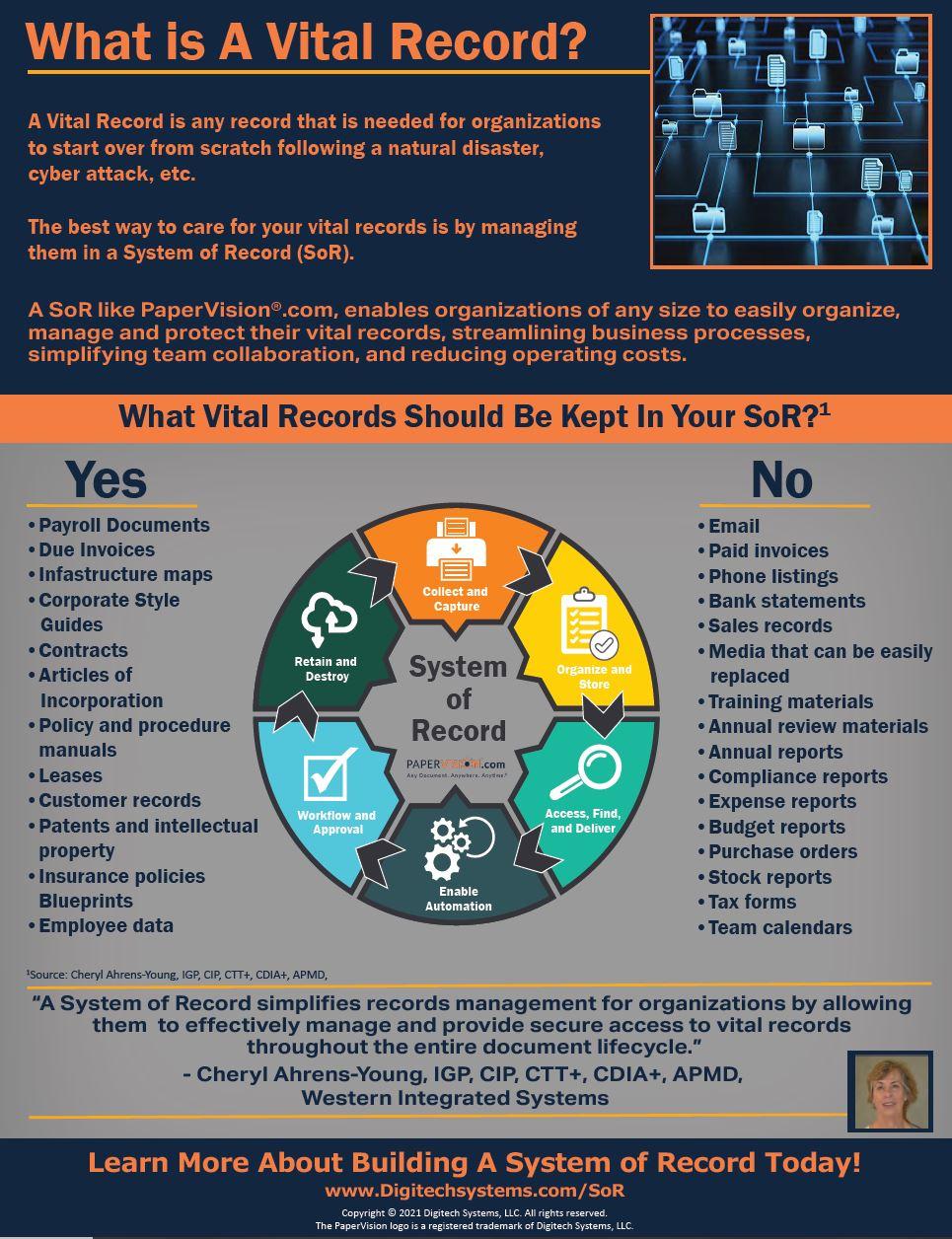 Record Retention Infographic Image