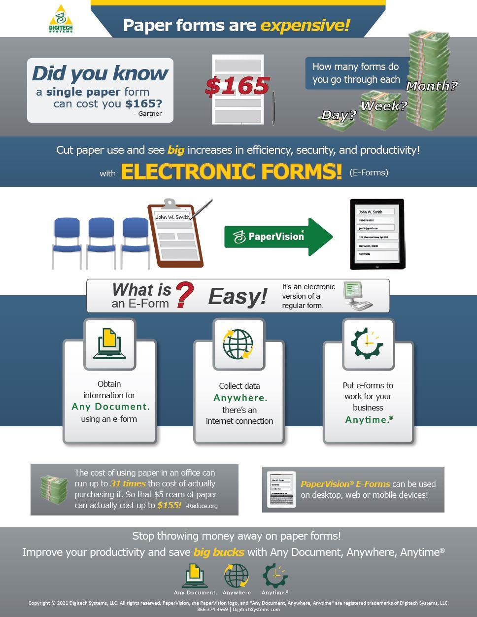 eform infographic