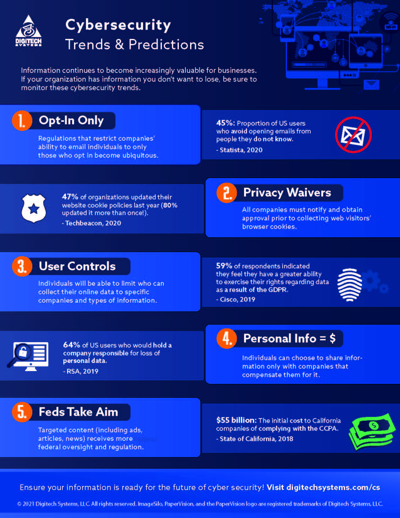 Cyber Sec Predictions InfographicFinal