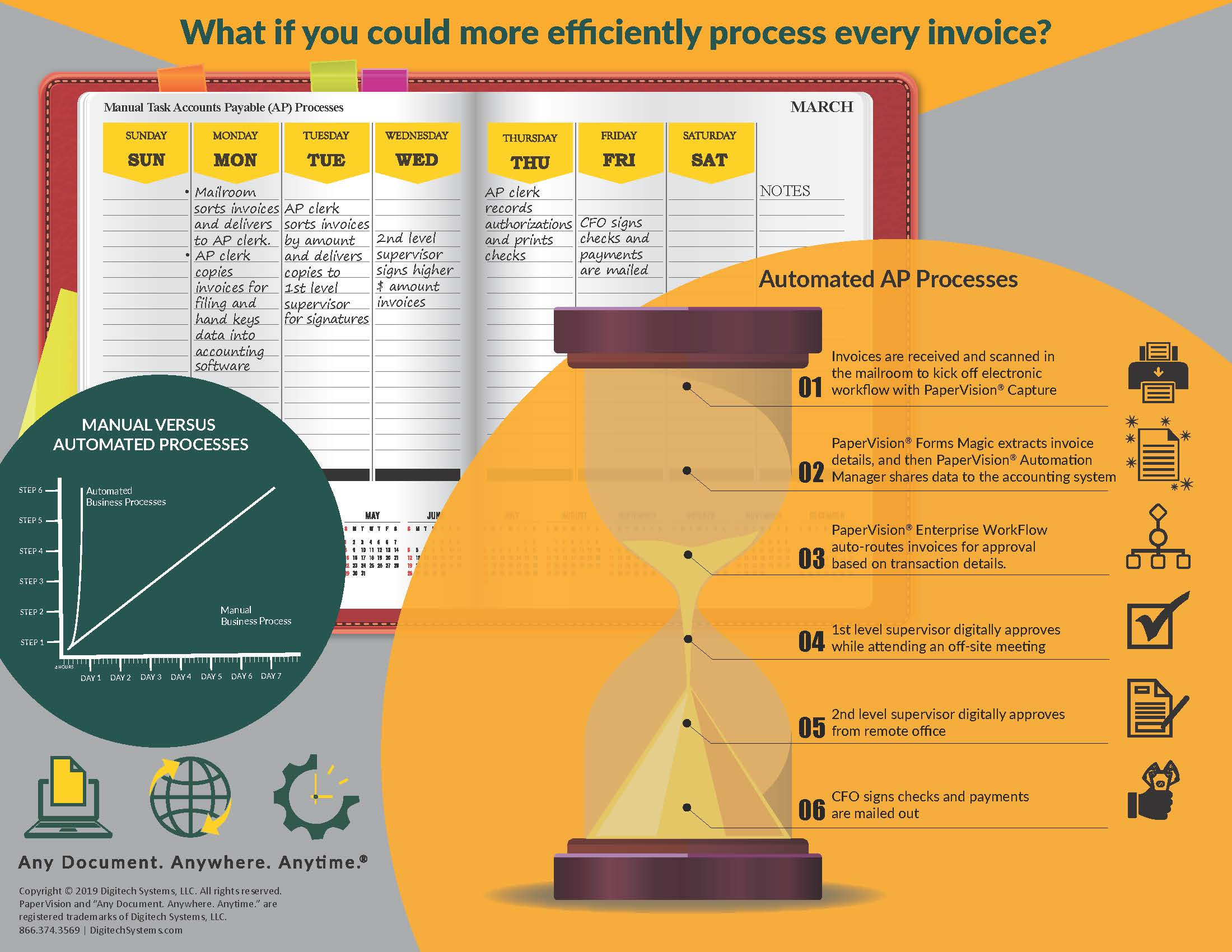 Manual-vs-Automated-Processes-Infographic