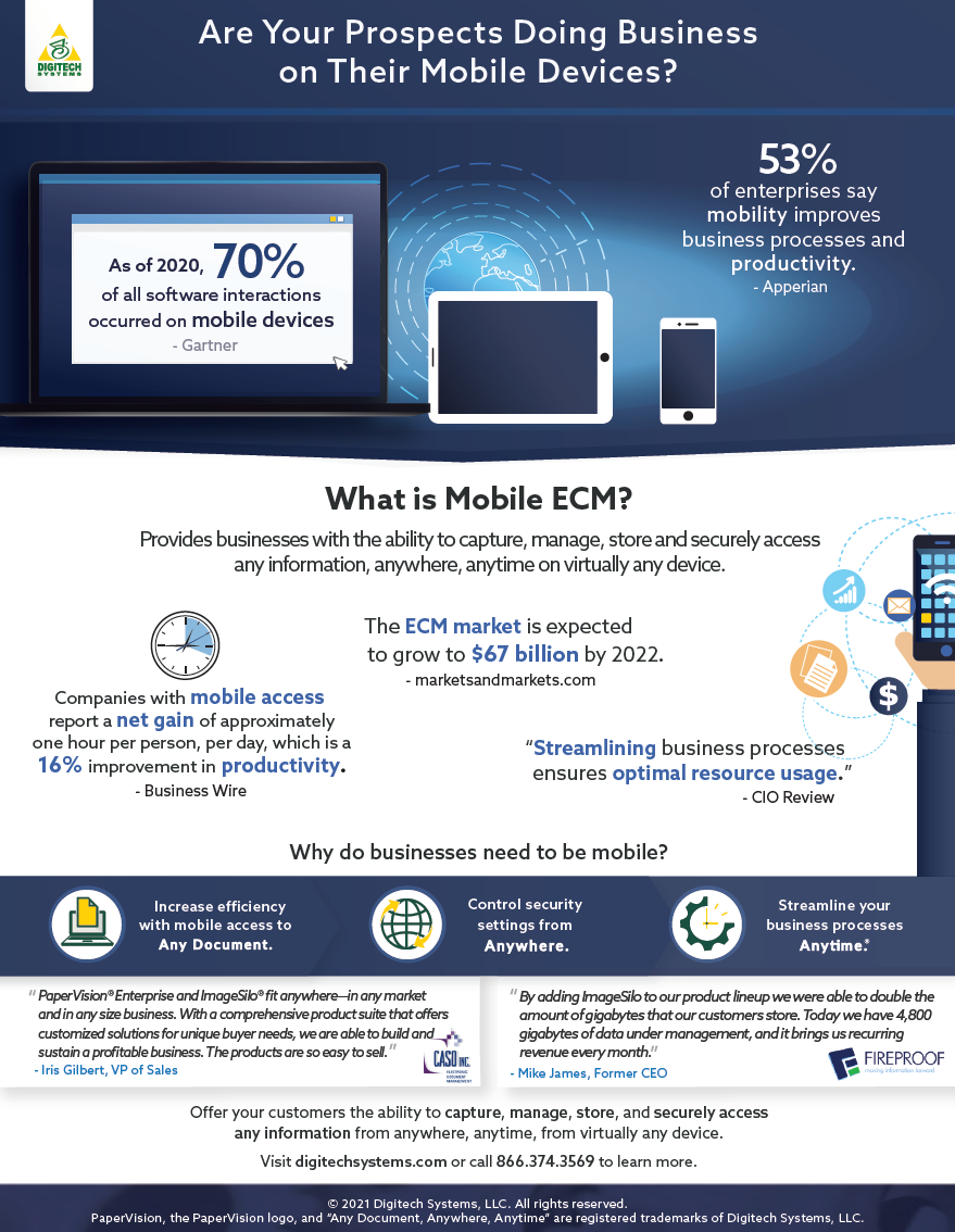 Mobile Infographic Reseller
